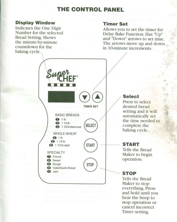 Super Chef Bread and Dough Maker-CONTROL PANEL